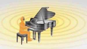 Yamaha B1SC2 Silent Piano